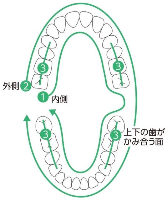 12DF8983-4C43-4D34-BE8C-EE7C6A77F184